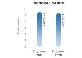 bgeneral-cargo