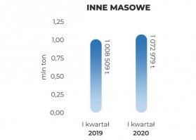 binne-masowe-Q12020