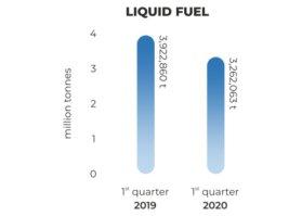 bliquid-fuel